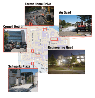 A number of projects have been underway on and off the Cornell campus.