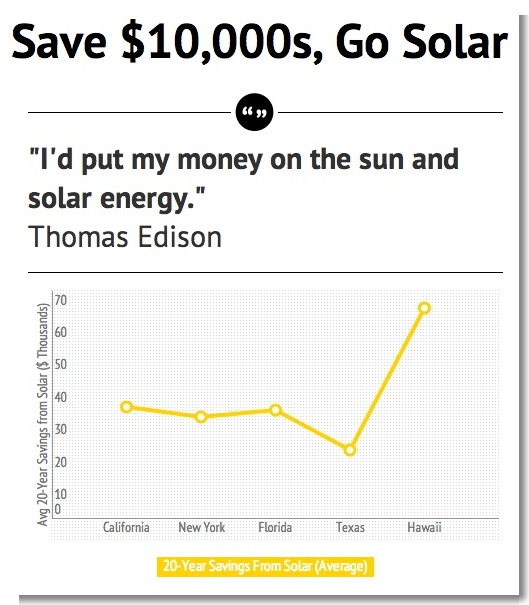 solar power savings Advantages of Solar Power vs Insanity