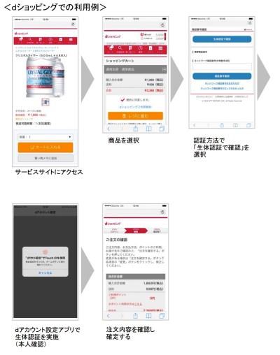 docomo「dアカウント設定」 by Touch ID