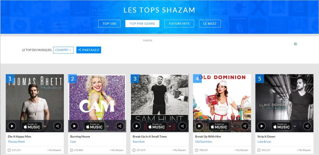 Shazam-Top Country