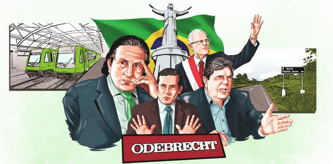 La Crisis Peruana y el nefasto papel de Odebrecht – Por Milos Alcalay