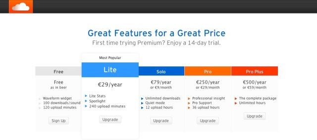Vintage SoundCloud plans - confusing, expensive. Now, even the top tier features seen here cost only 9 € a month. The full functionality, with 4 hours of uploads instead of unlimited, is 3 € monthly.