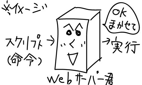 11_13_3
