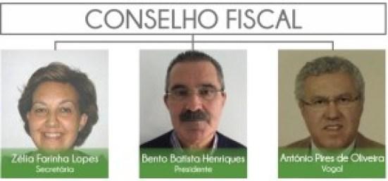 Foto Conselho Fiscal