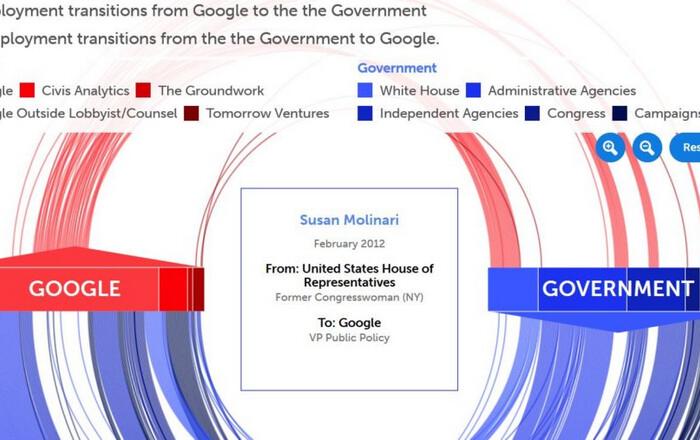 google_revolving_doors
