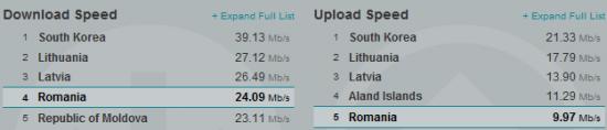 internet-bun-romania