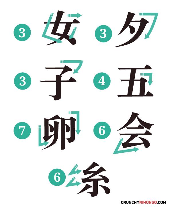 kanji-stroke-corner