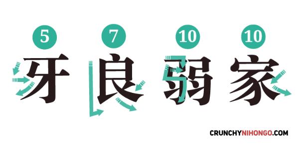 kanji-stroke-corner-3