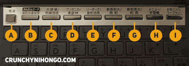 best-guide-how-to-use-denshi-jisho-top-keyboard-area
