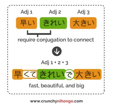 connecting-japanese-adjective