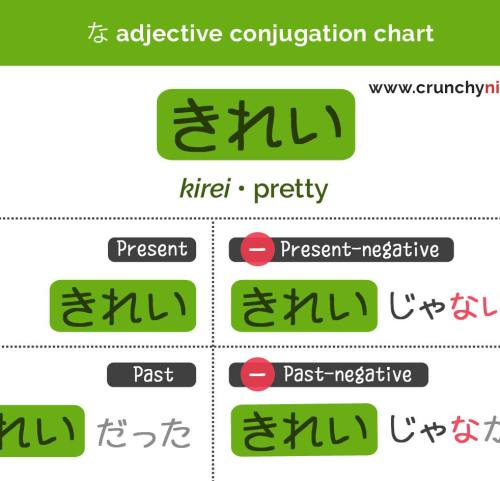 japanese-na-adjective