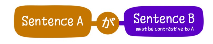 japanese-particle