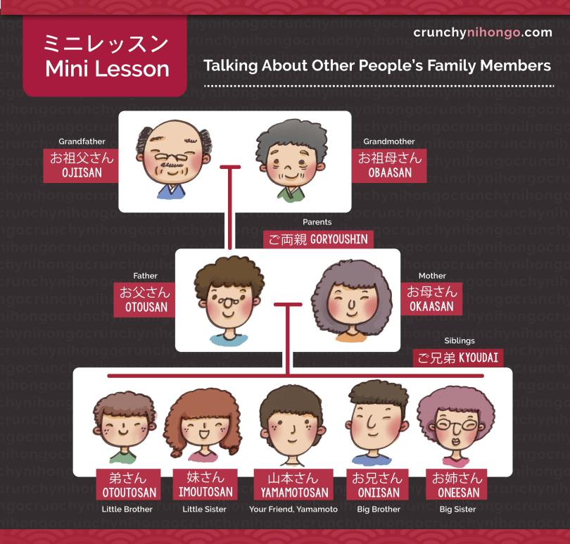words-for-other-people-family-members-in-japanese-otousan-obasan-soto