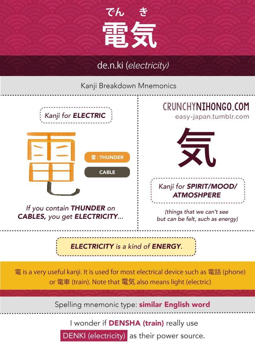 n5-vocabulary-denki-electric