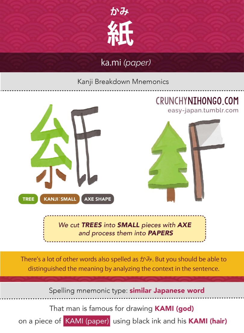 n5-vocabulary-kami-paper