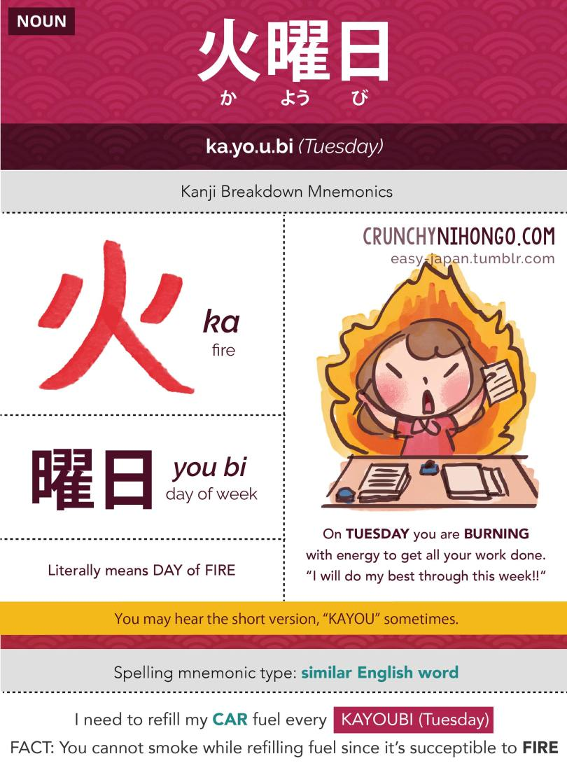 n5-vocabulary-kayoubi-tuesday