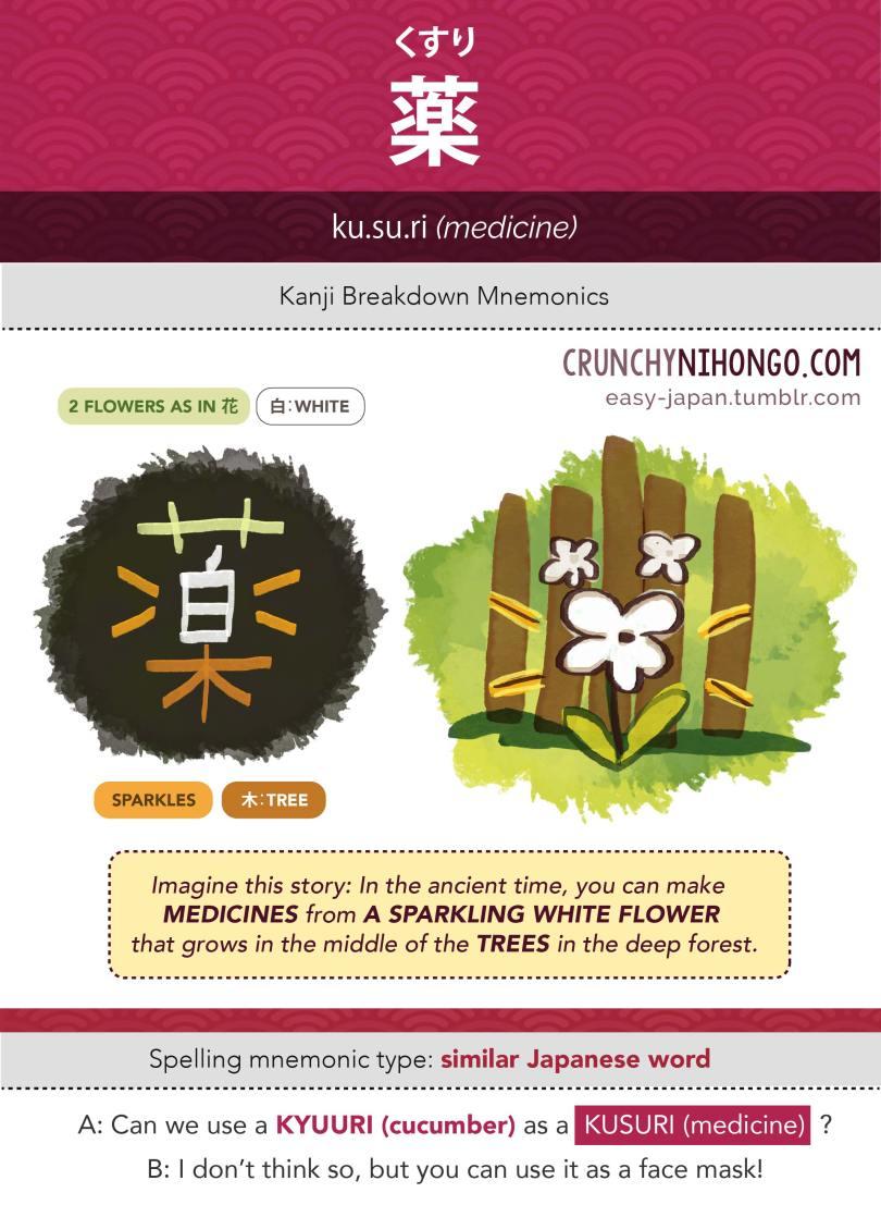 n5-vocabulary-kusuri-medicine