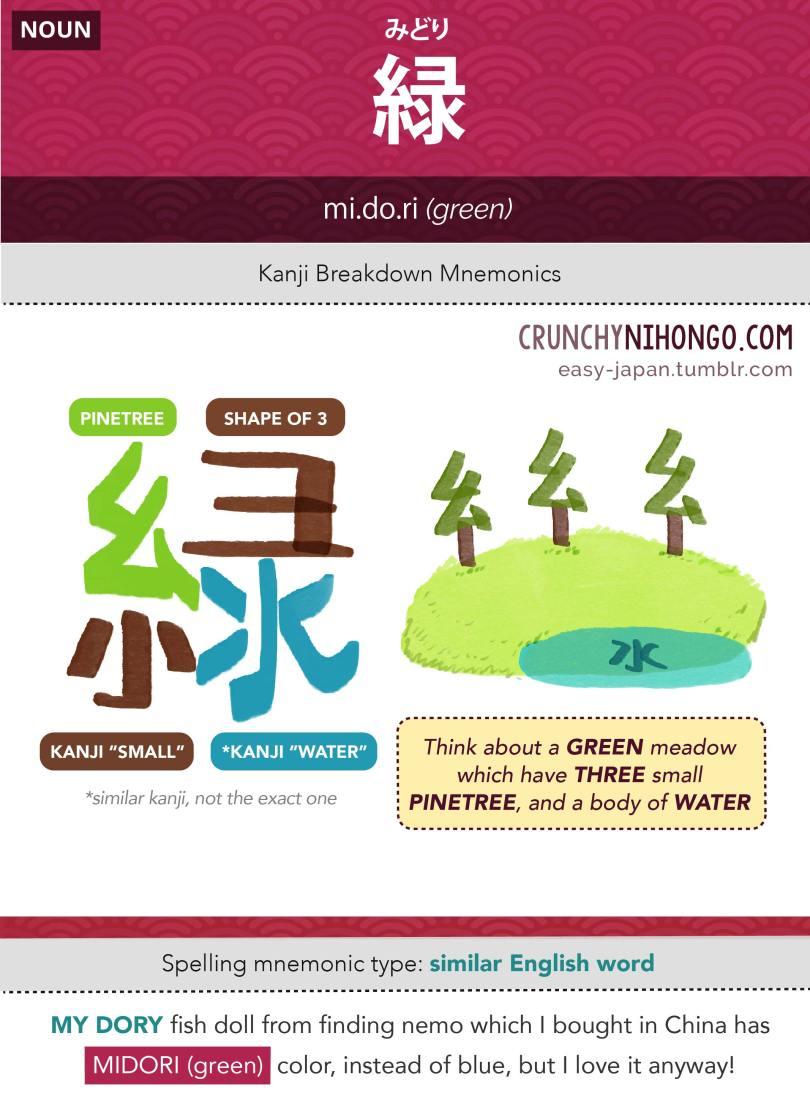 n5-vocabulary-midori-green