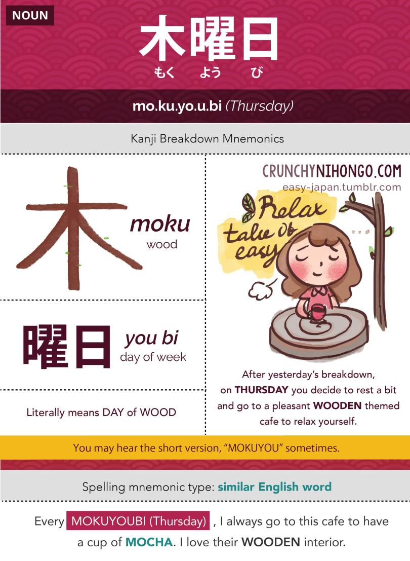 n5-vocabulary-mokuyoubi-thursday