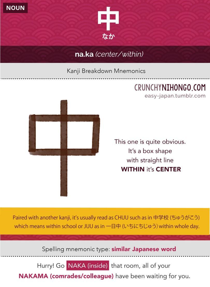 n5-vocabulary-naka-inside
