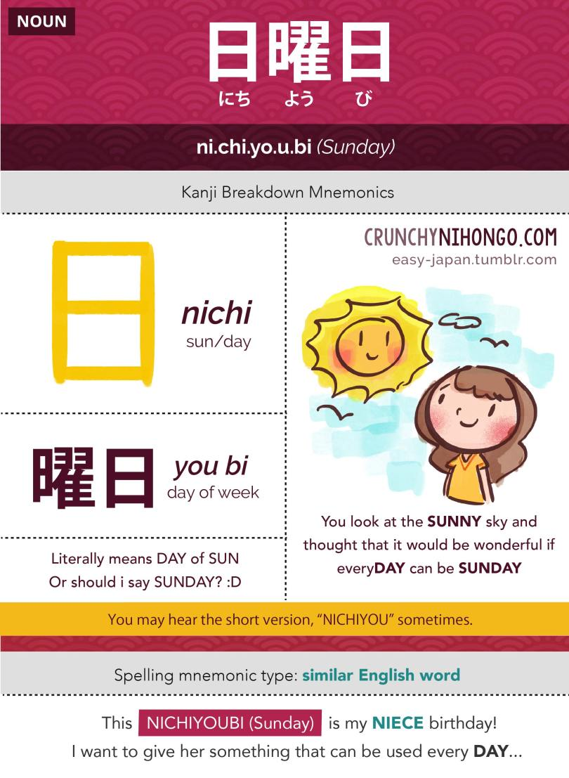 n5-vocabulary-nichiyoubi-sunday