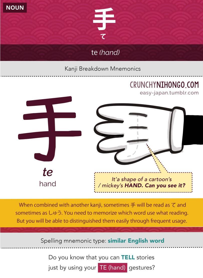 n5-vocabulary-te-hands