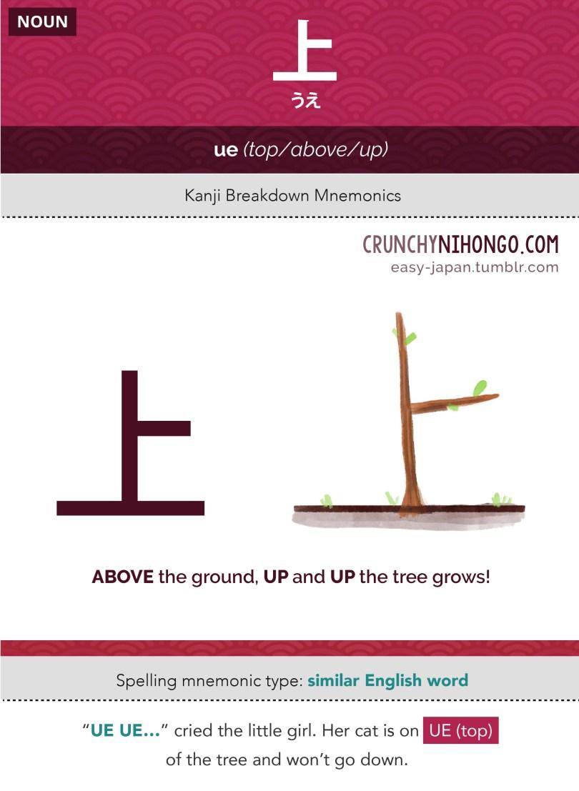 n5-vocabulary-ue-up