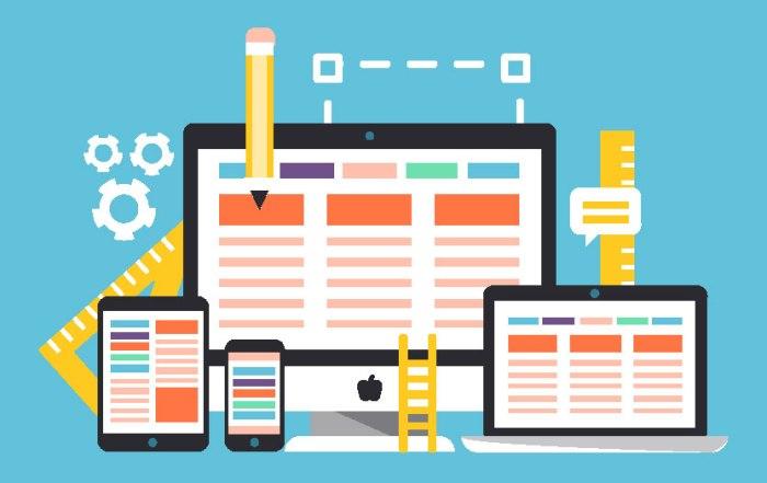 Importance of Responsive Web Design