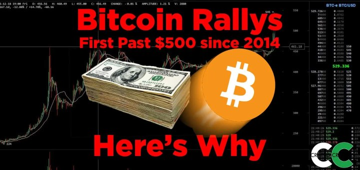 Bitcoin Price Rally China Why