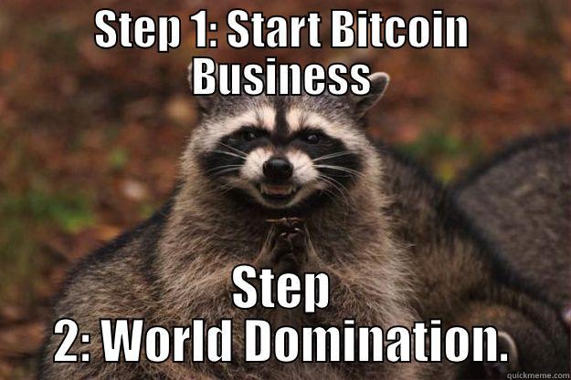 A Big List of the Best Bitcoin Business Ideas & Opportunities