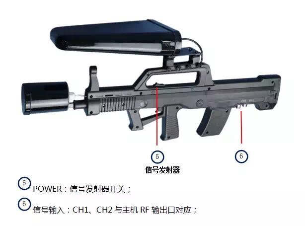ManPack Drones jammer gun Multi-band Drones receiver Blocker