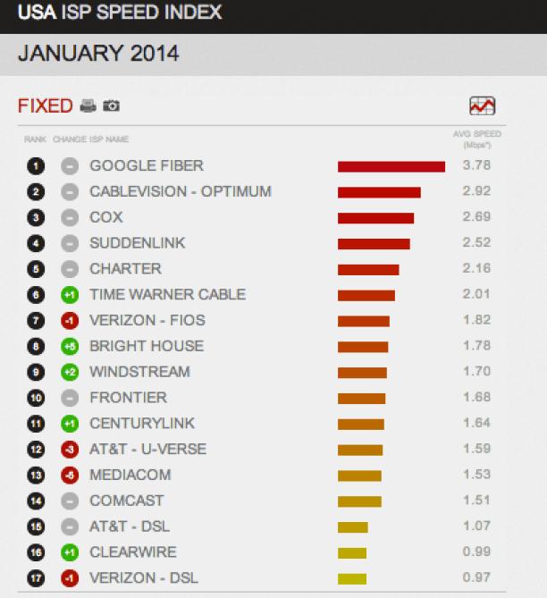 Captura de pantalla 2014-02-11 a la(s) 18.33.14