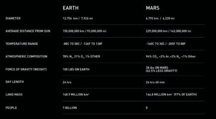 spacex-marte-02-culturageek-com-ar