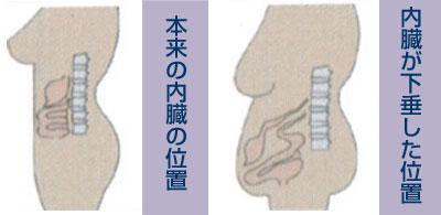 http://nishifunachirokaatsu.blog.fc2.com/