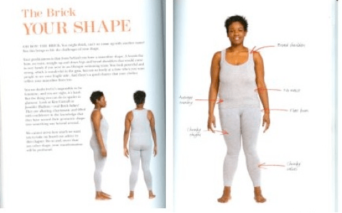Sample Page: Your Shape