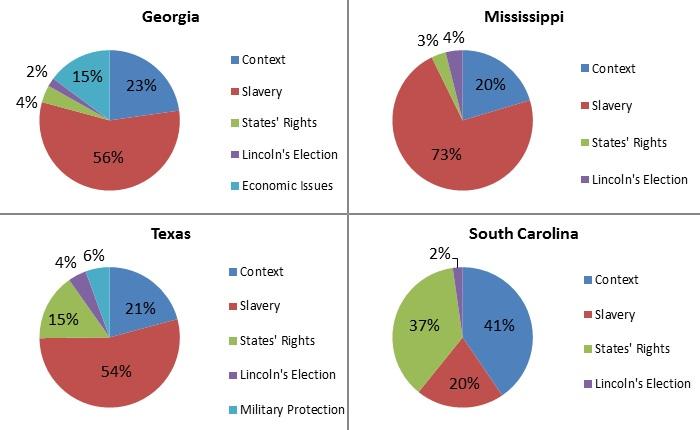 Civil War Trust, Secession