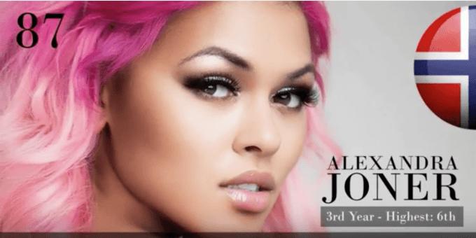 アレクサンドラ・ジョナー 世界で最も美しい顔100人