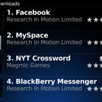 Top downloads from the BlackBerry App World store.