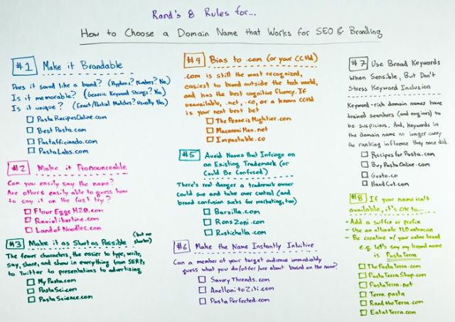 How to Choose a Domain Name for SEO & Branding Whiteboard