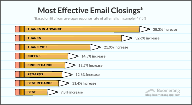 Blog_Moz_Email_CLosing.png