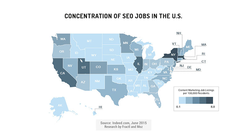 seo job concentration