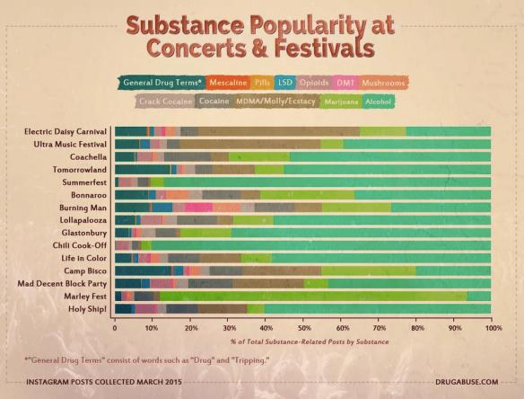 concert-drug-mentions.png