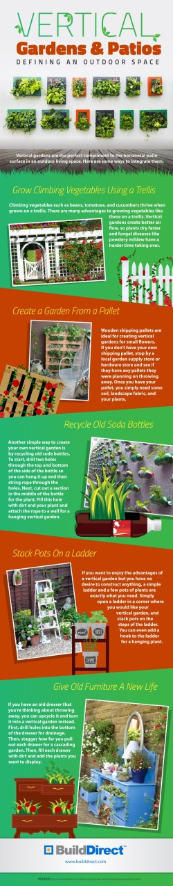 Small Of Soda Bottle Vertical Garden