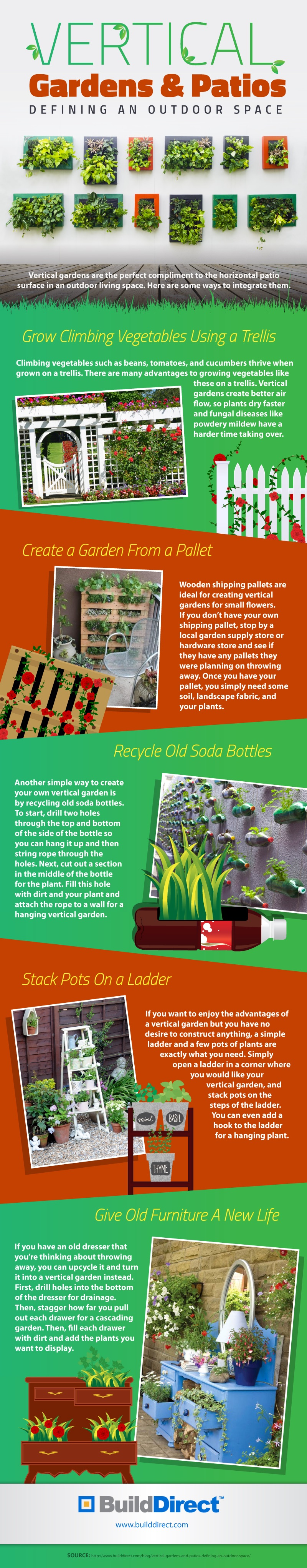 Large Of Soda Bottle Vertical Garden