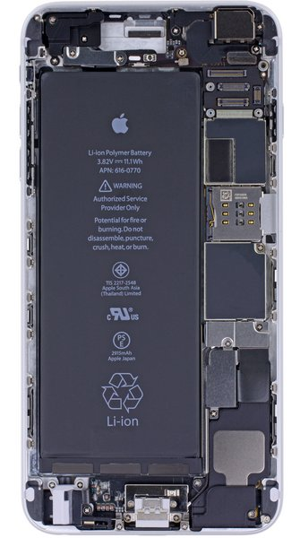 iPhone 6 and 6 Plus X-Ray Vision Wallpapers | iFixit