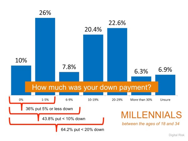 2 Myths That May Be Holding Back Buyers   MyKCM