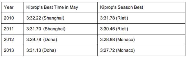 Screen shot 2014-05-11 at 6.59.55 PM
