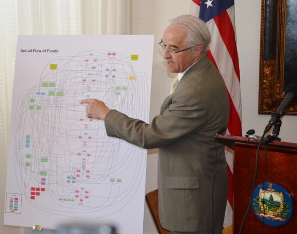 Vermont Attorney General William H. Sorrell shows the complex corporate web Ariel Quiros and Bill Stenger allegedly used to disguise misuse of millions of EB-5 visa investment dollars. Photo from Vermont Business Magazine, 2016.04.14.