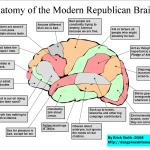 The precise anatomy of the modern Republican brain.