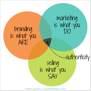 branding-marketing-selling
